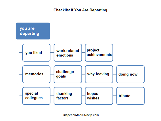 checklist if you are retiring