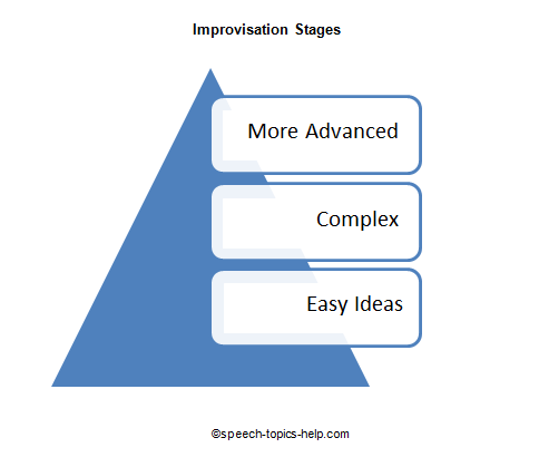 improvisation stages